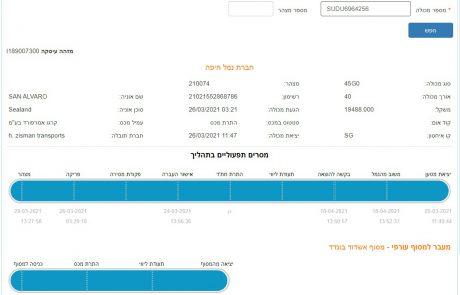 חברת נמלי ישראל והתאחדות התעשיינים משיקות: פרויקט חדש להגברת התחרות בתחום השילוח הימי ביבוא לישראל